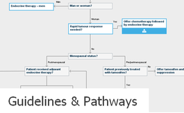 Cancer guidleines and pathways